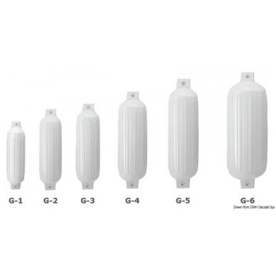 "Fenderis ""Polyform"" G2, 40.6 x 11.5 cm 2"